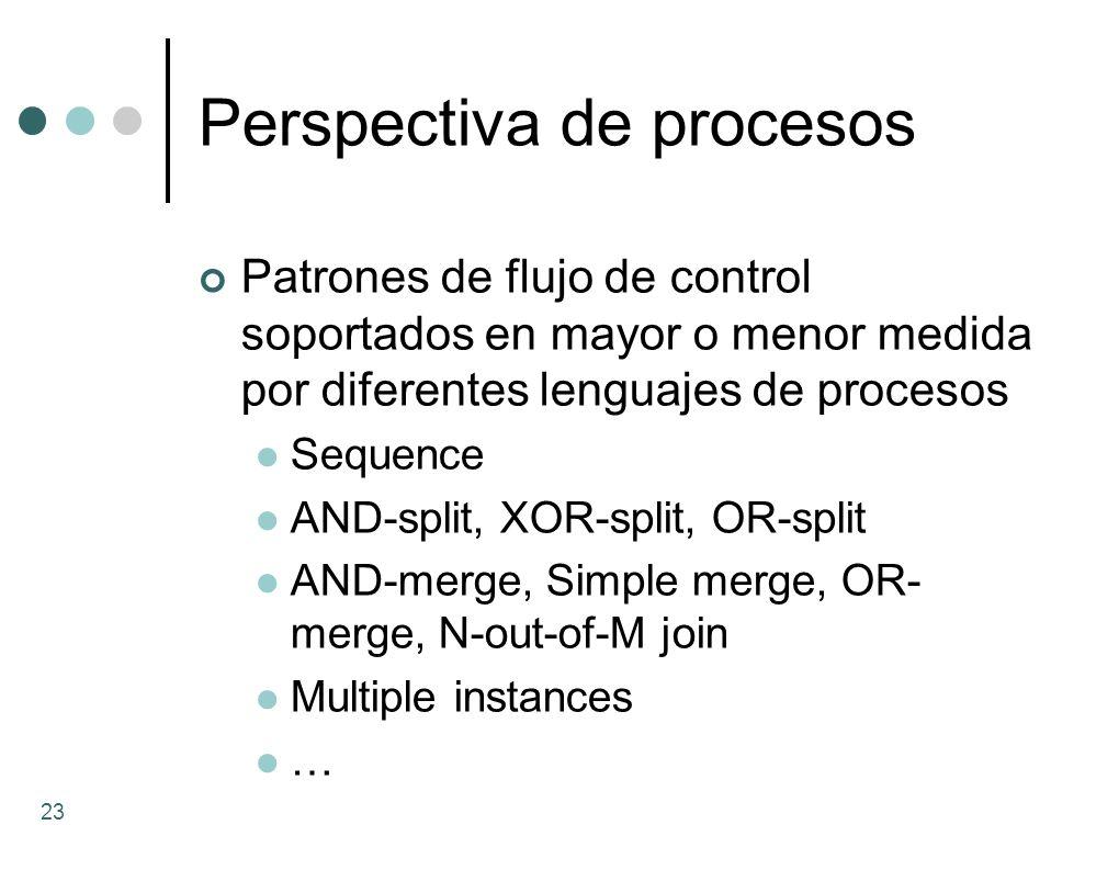 Perspectiva de procesos Patrones de flujo de control soportados en mayor o menor medida por diferentes lenguajes de procesos Sequence AND-split, XOR-s
