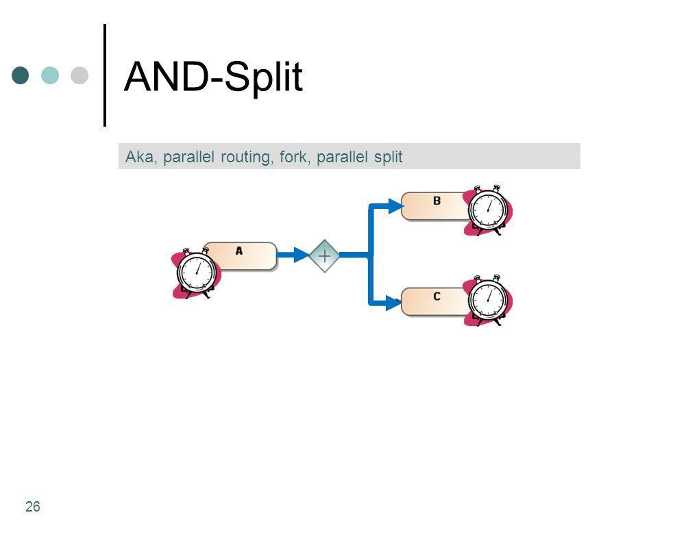 AND-Split 26 Aka, parallel routing, fork, parallel split