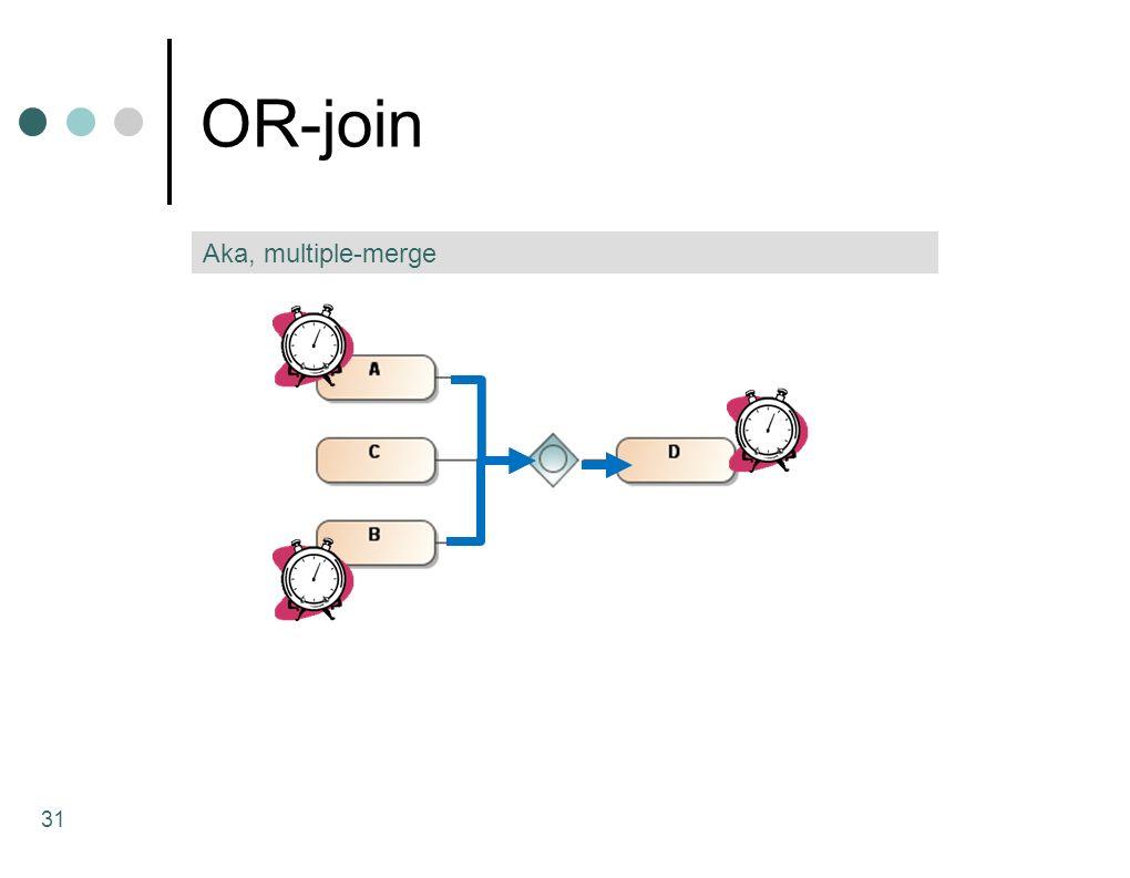 OR-join 31 Aka, multiple-merge