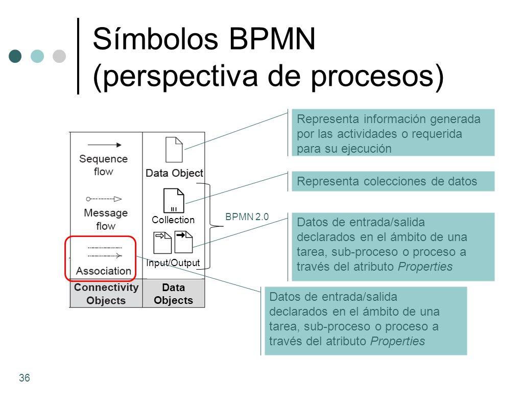 Símbolos BPMN (perspectiva de procesos) 36 Representa información generada por las actividades o requerida para su ejecución Collection Data Objects I