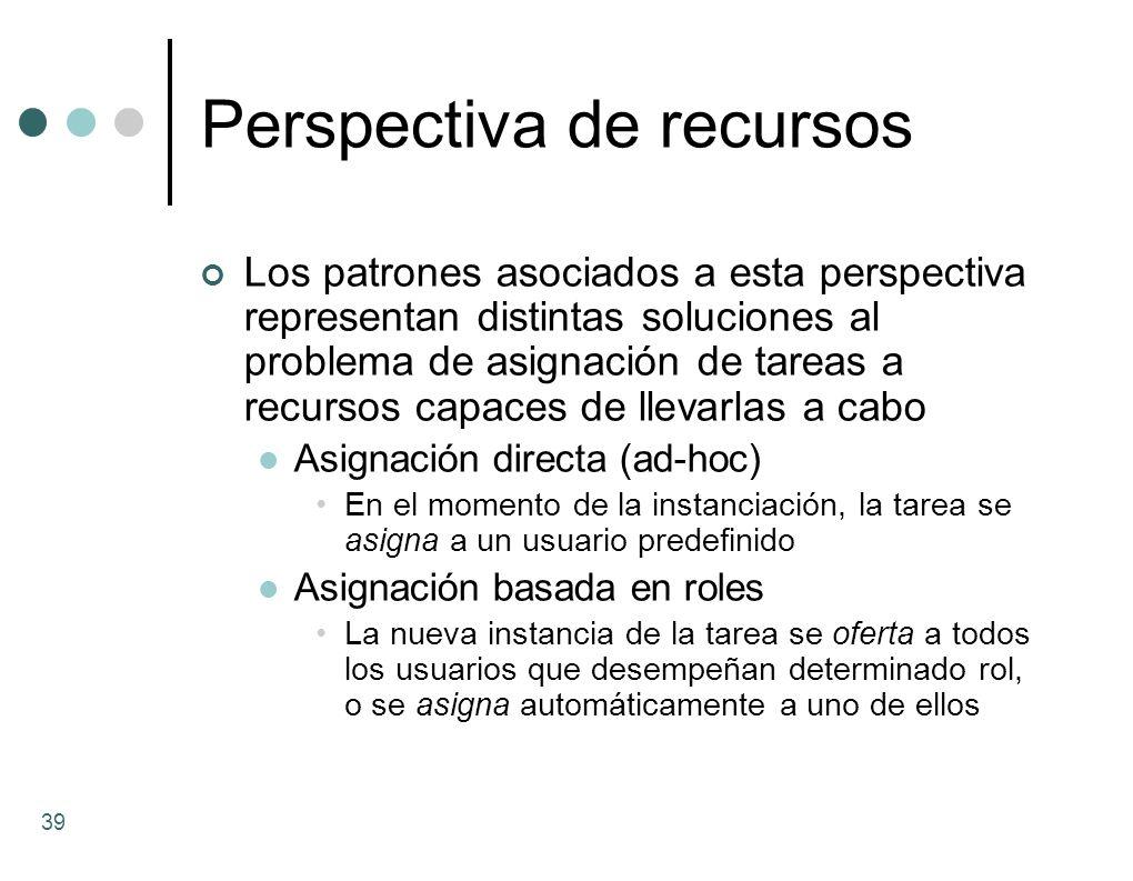 Perspectiva de recursos Los patrones asociados a esta perspectiva representan distintas soluciones al problema de asignación de tareas a recursos capa