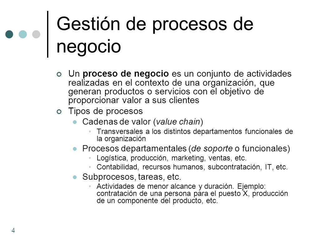Gestión de procesos de negocio Un proceso de negocio es un conjunto de actividades realizadas en el contexto de una organización, que generan producto