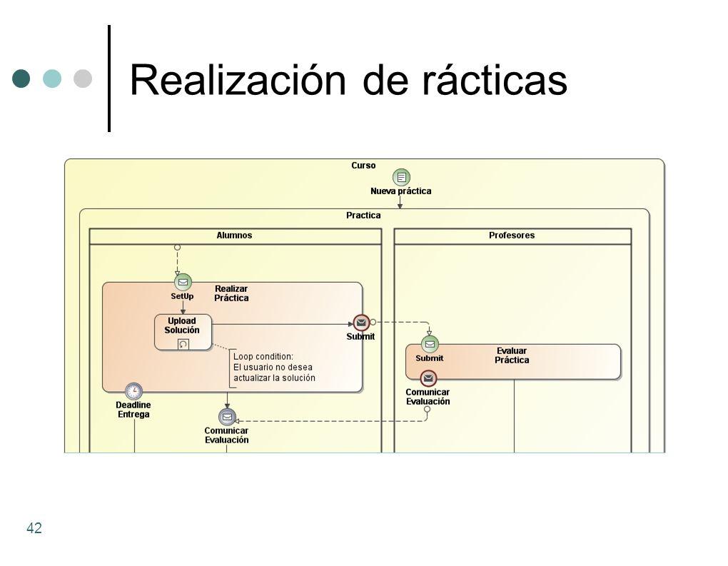 Realización de rácticas 42