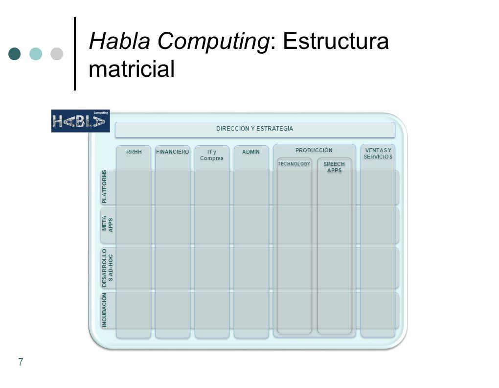 PLATFORMS META APPS DESARROLLO S AD-HOC INCUBACIÓN Habla Computing: Estructura matricial 7 PRODUCCIÓN SPEECH APPS VENTAS Y SERVICIOS RRHH FINANCIERO I