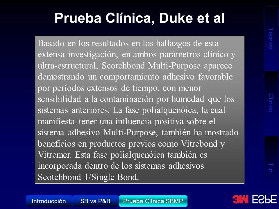 Técnico Clínico Fin Prueba Clínica, Duke et al Basado en los resultados en los hallazgos de esta extensa investigación, en ambos parámetros clínico y