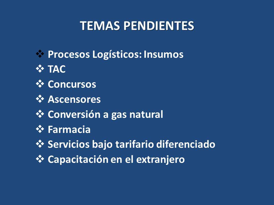 TEMAS PENDIENTES Procesos Logísticos: Insumos TAC Concursos Ascensores Conversión a gas natural Farmacia Servicios bajo tarifario diferenciado Capacitación en el extranjero