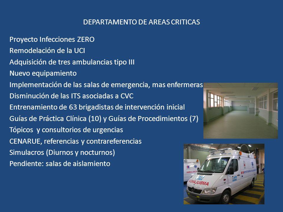 DEPARTAMENTO DE AREAS CRITICAS Proyecto Infecciones ZERO Remodelación de la UCI Adquisición de tres ambulancias tipo III Nuevo equipamiento Implementación de las salas de emergencia, mas enfermeras Disminución de las ITS asociadas a CVC Entrenamiento de 63 brigadistas de intervención inicial Guías de Práctica Clínica (10) y Guías de Procedimientos (7) Tópicos y consultorios de urgencias CENARUE, referencias y contrareferencias Simulacros (Diurnos y nocturnos) Pendiente: salas de aislamiento