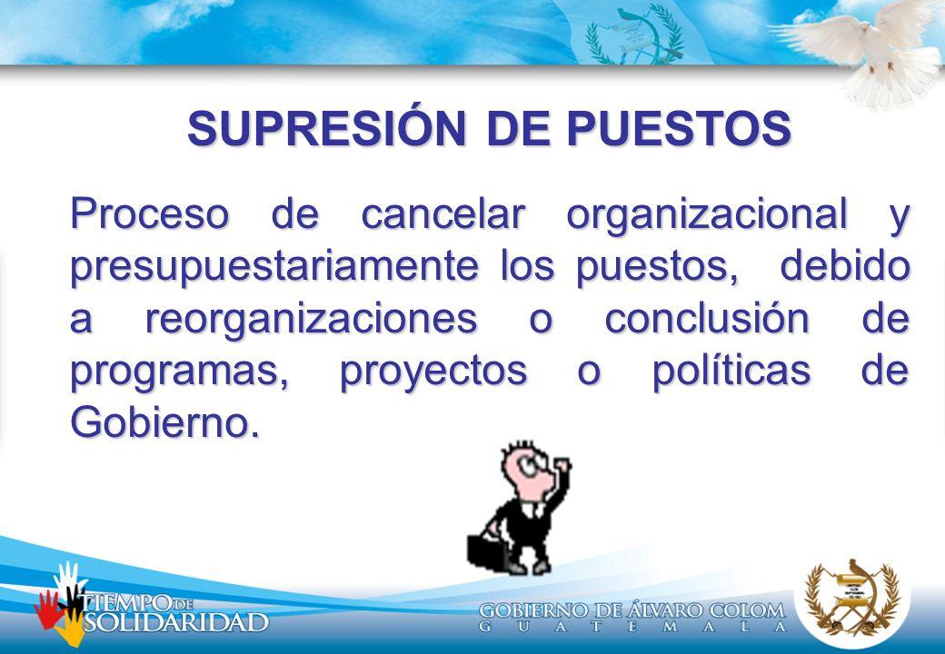 SUPRESIÓN DE PUESTOS Proceso de cancelar organizacional y presupuestariamente los puestos, debido a reorganizaciones o conclusión de programas, proyectos o políticas de Gobierno.