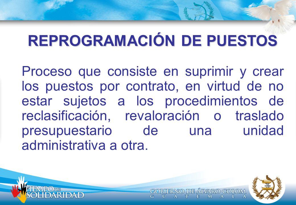 REPROGRAMACIÓN DE PUESTOS Proceso que consiste en suprimir y crear los puestos por contrato, en virtud de no estar sujetos a los procedimientos de rec