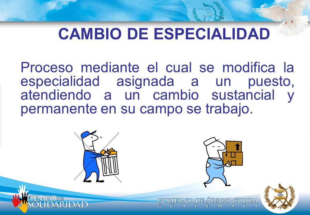 CAMBIO DE ESPECIALIDAD Proceso mediante el cual se modifica la especialidad asignada a un puesto, atendiendo a un cambio sustancial y permanente en su campo se trabajo.