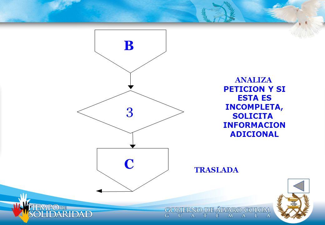 C B 3 ANALIZA PETICION Y SI ESTA ES INCOMPLETA, SOLICITA INFORMACION ADICIONAL TRASLADA