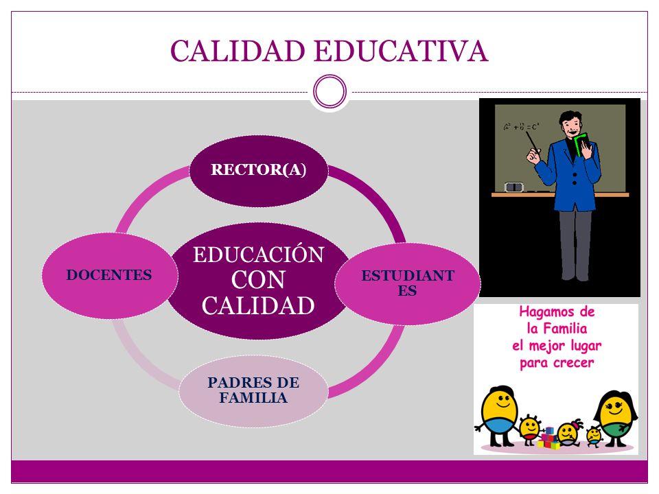CALIDAD EDUCATIVA EDUCACIÓN CON CALIDAD RECTOR(A) ESTUDIANT ES PADRES DE FAMILIA DOCENTES