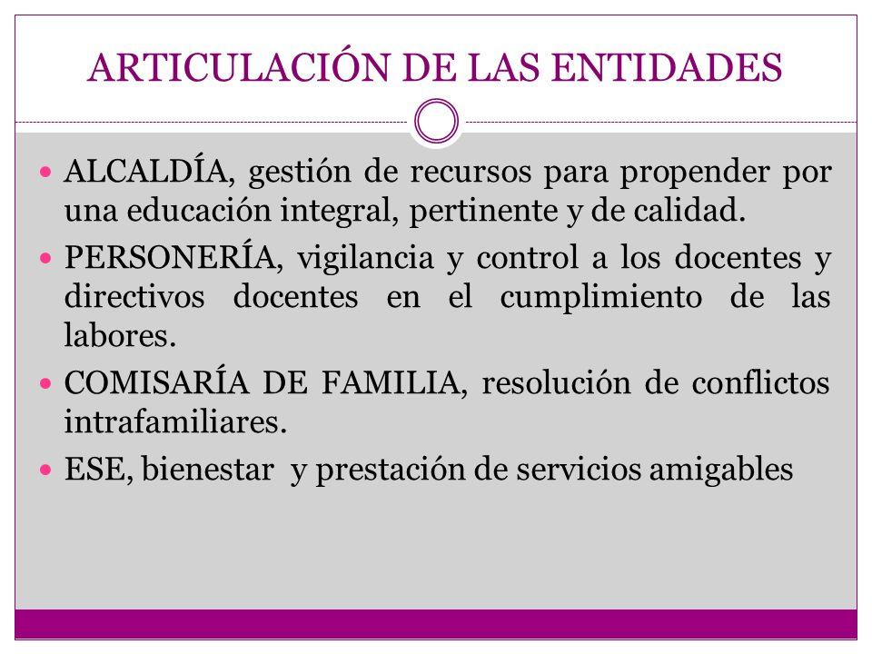 ARTICULACIÓN DE LAS ENTIDADES ALCALDÍA, gestión de recursos para propender por una educación integral, pertinente y de calidad.