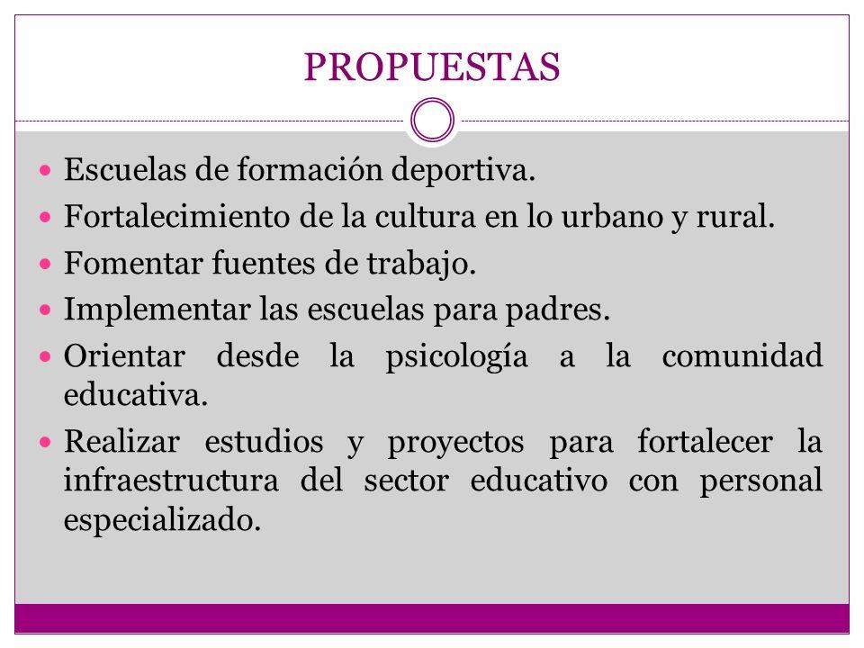 PROPUESTAS Escuelas de formación deportiva.Fortalecimiento de la cultura en lo urbano y rural.