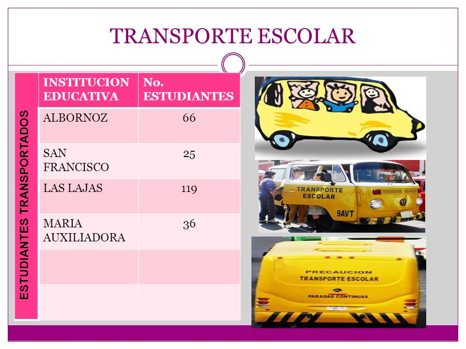 TRANSPORTE ESCOLAR INSTITUCION EDUCATIVA No.