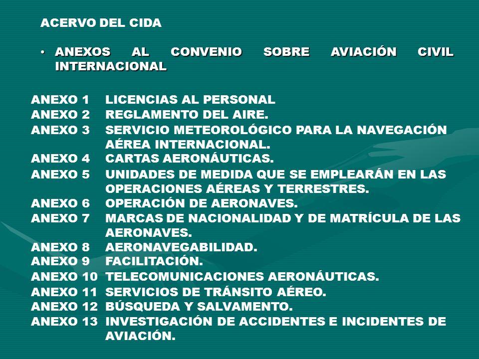 ACERVO DEL CIDA ANEXOS AL CONVENIO SOBRE AVIACIÓN CIVIL INTERNACIONAL ANEXOS AL CONVENIO SOBRE AVIACIÓN CIVIL INTERNACIONAL ANEXO 1LICENCIAS AL PERSON