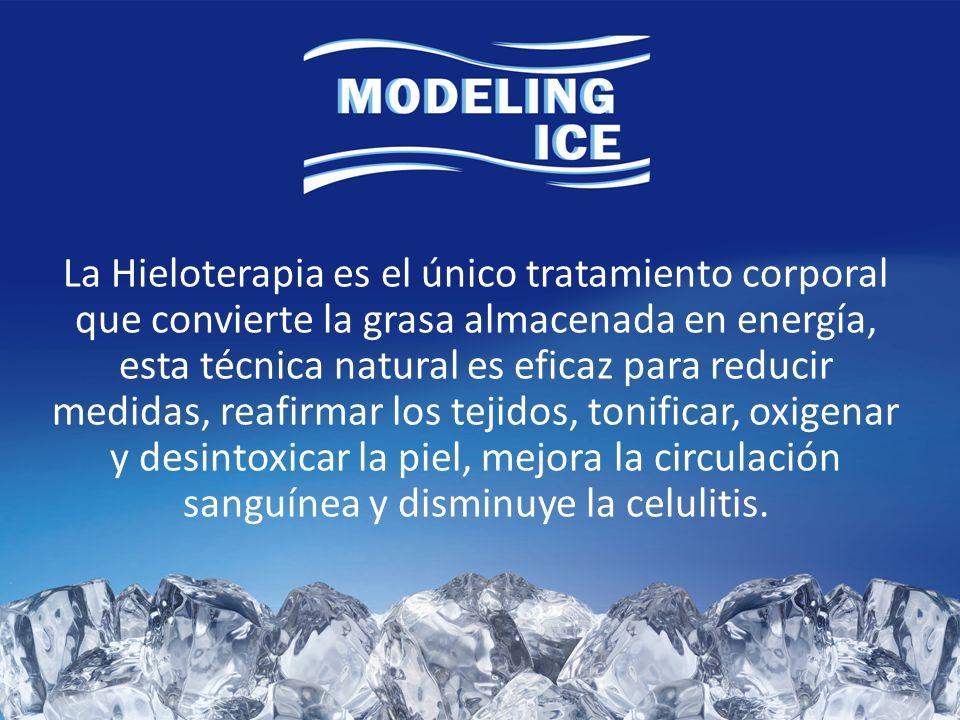 Adiós a la celulitis Los fangos naturales activos de MODELING ICE desinflaman, absorben toxinas, activan la circulación sanguínea y el drenaje linfático en el cuerpo.