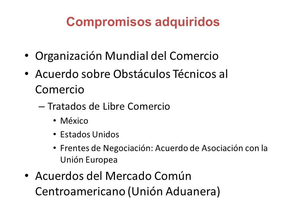 Compromisos adquiridos Organización Mundial del Comercio Acuerdo sobre Obstáculos Técnicos al Comercio – Tratados de Libre Comercio México Estados Unidos Frentes de Negociación: Acuerdo de Asociación con la Unión Europea Acuerdos del Mercado Común Centroamericano (Unión Aduanera)