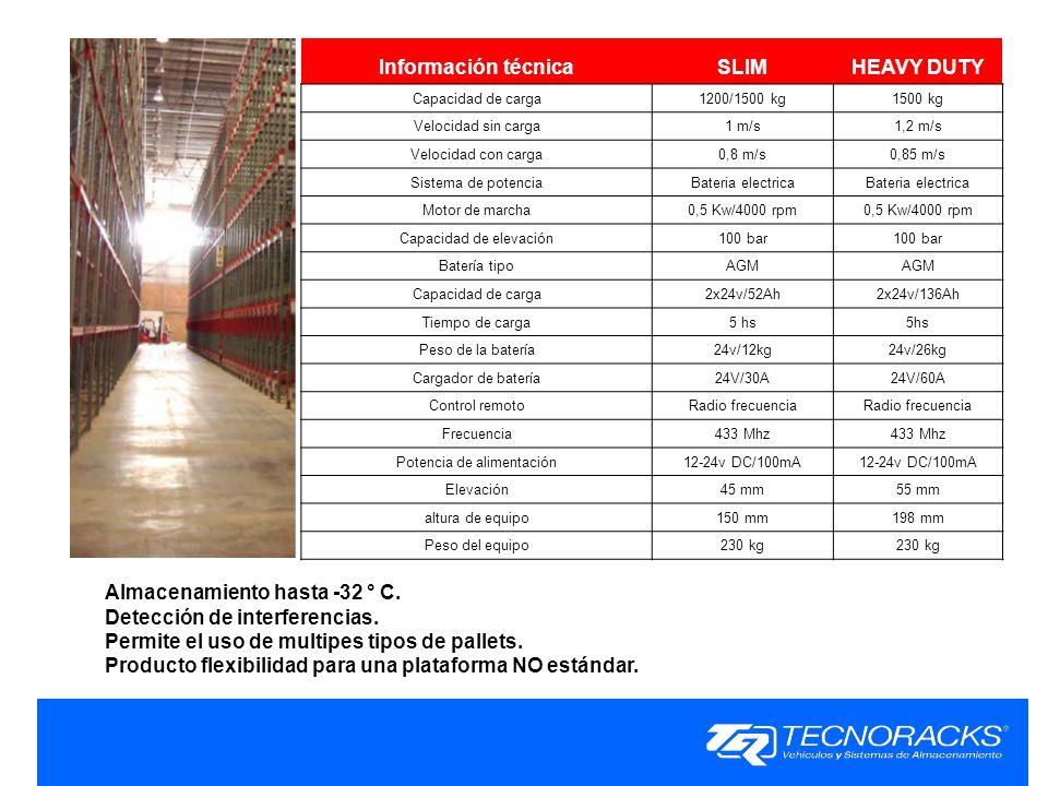 Información técnicaSLIMHEAVY DUTY Capacidad de carga1200/1500 kg1500 kg Velocidad sin carga1 m/s1,2 m/s Velocidad con carga0,8 m/s0,85 m/s Sistema de