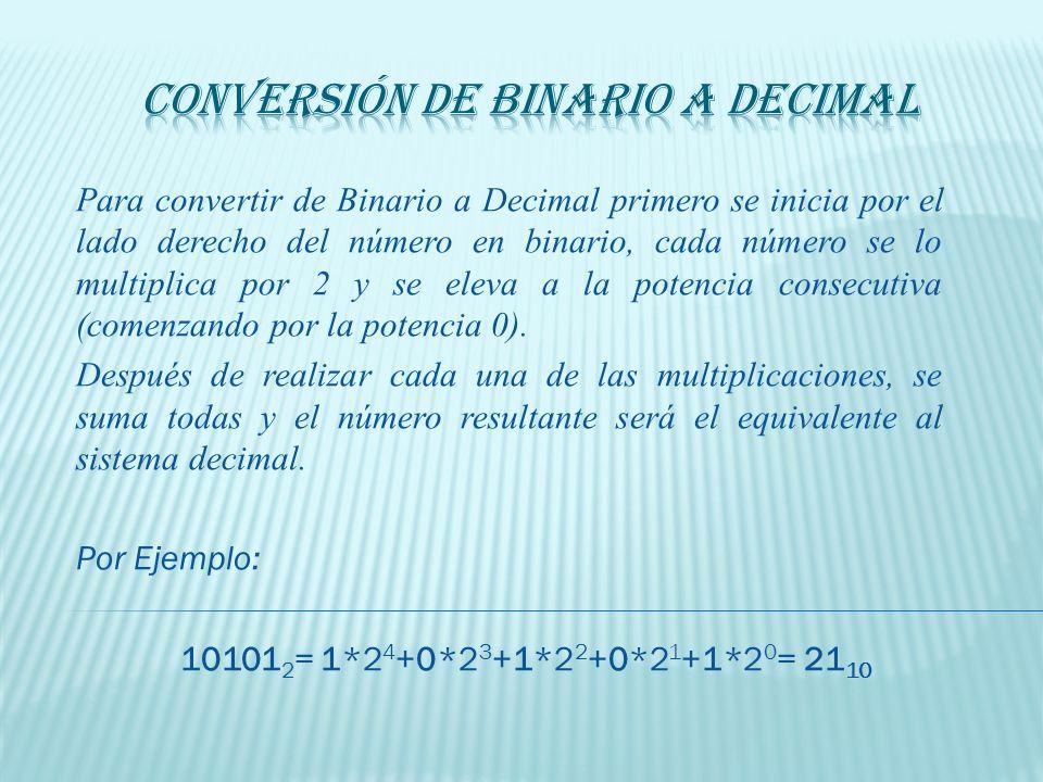 Sistema Decimal o de Base 10 (10 Dígitos, 0 - 9) Sistema Binario o de Base 2 (2 Dígitos, 0 - 1) Sistema Octal o de Base 8 (8 Dígitos, 0 - 7) Sistema H
