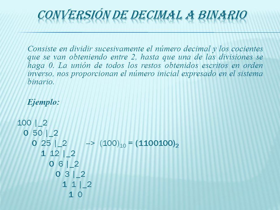 Para convertir de Binario a Decimal primero se inicia por el lado derecho del número en binario, cada número se lo multiplica por 2 y se eleva a la po