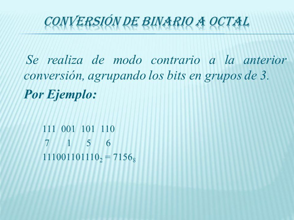 La conversión consiste en convertir cada dígito octal en su equivalente binario de 3 bits. Por medio de estas conversiones, cualquier número octal se