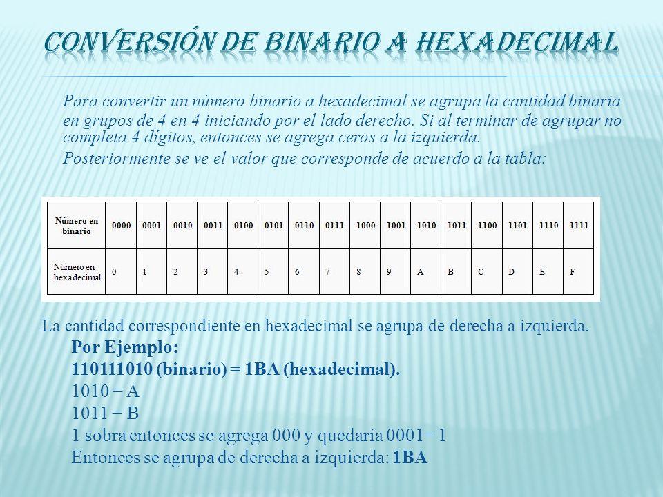 La conversión de un número octal a decimal se obtiene multiplicando cada dígito por 8 y sumando los productos: Por Ejemplo Convertir 4780 8 a decimal.