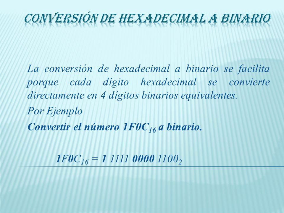 Para convertir un número binario a hexadecimal se agrupa la cantidad binaria en grupos de 4 en 4 iniciando por el lado derecho. Si al terminar de agru