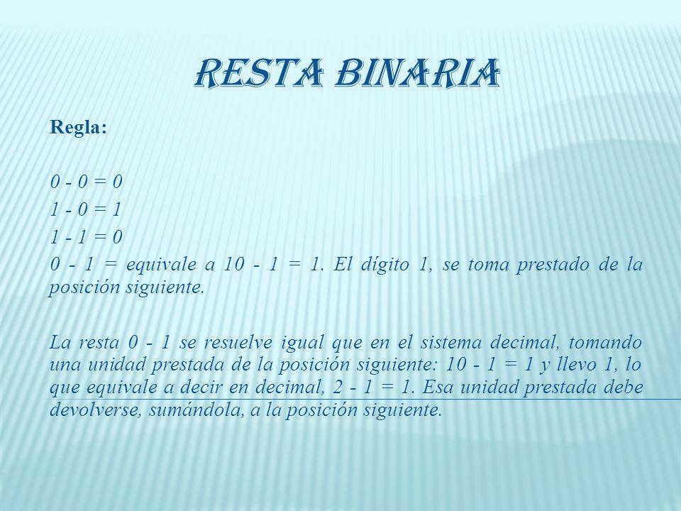 Para realizar la suma binaria, comenzamos a sumar desde la derecha, en nuestro ejemplo, 1 + 1 = 10, entonces escribimos 0 en la fila del resultado y l
