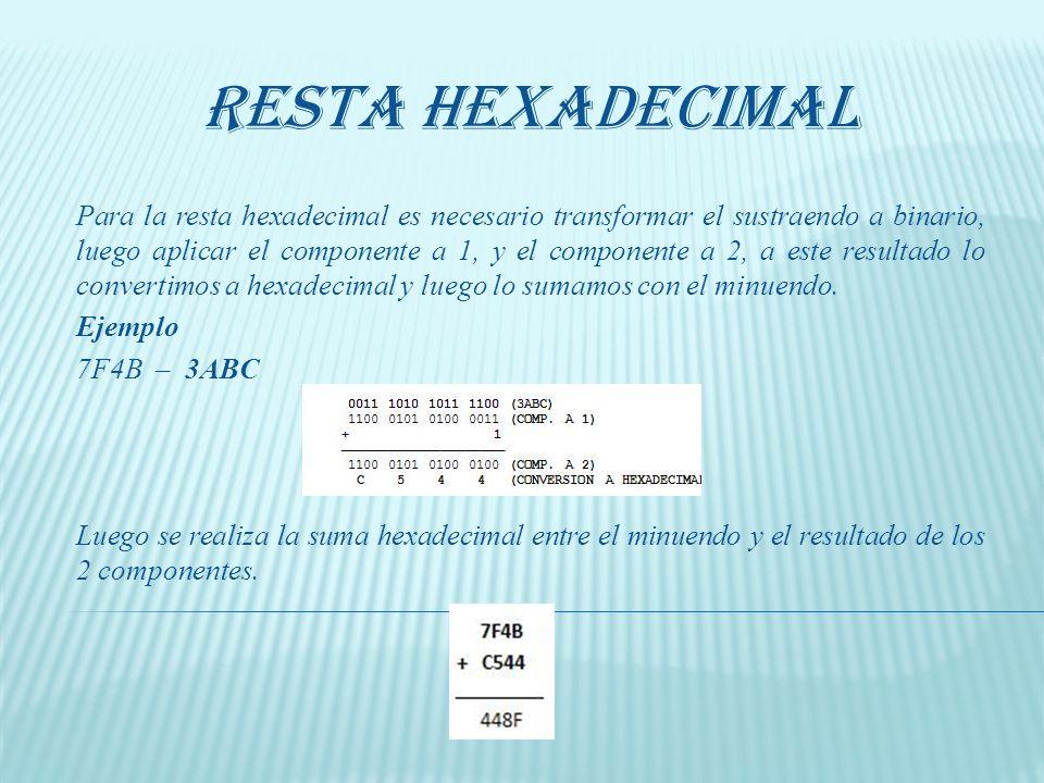 1. Sumar los dos dígitos hexadecimales en decimal, insertando el equivalente al sistema hexadecimal para números mayores que 9. 2. Si la suma es igual