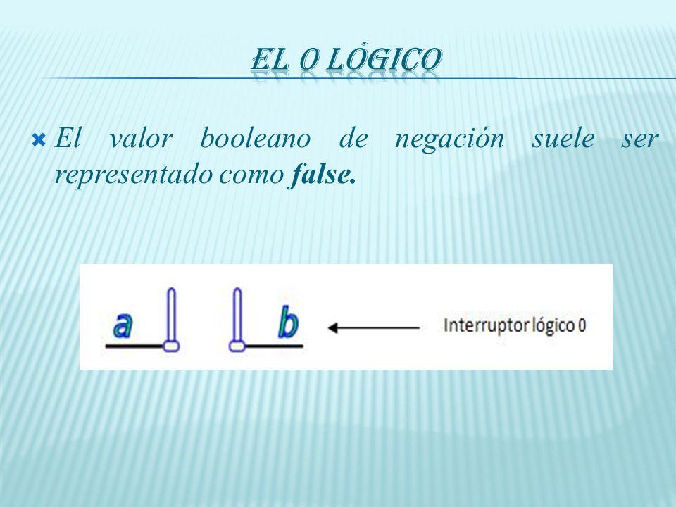 El valor booleano de negación suele ser representado como false.
