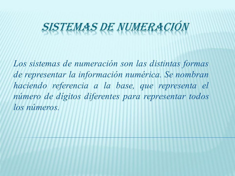 Los sistemas de numeración son las distintas formas de representar la información numérica.