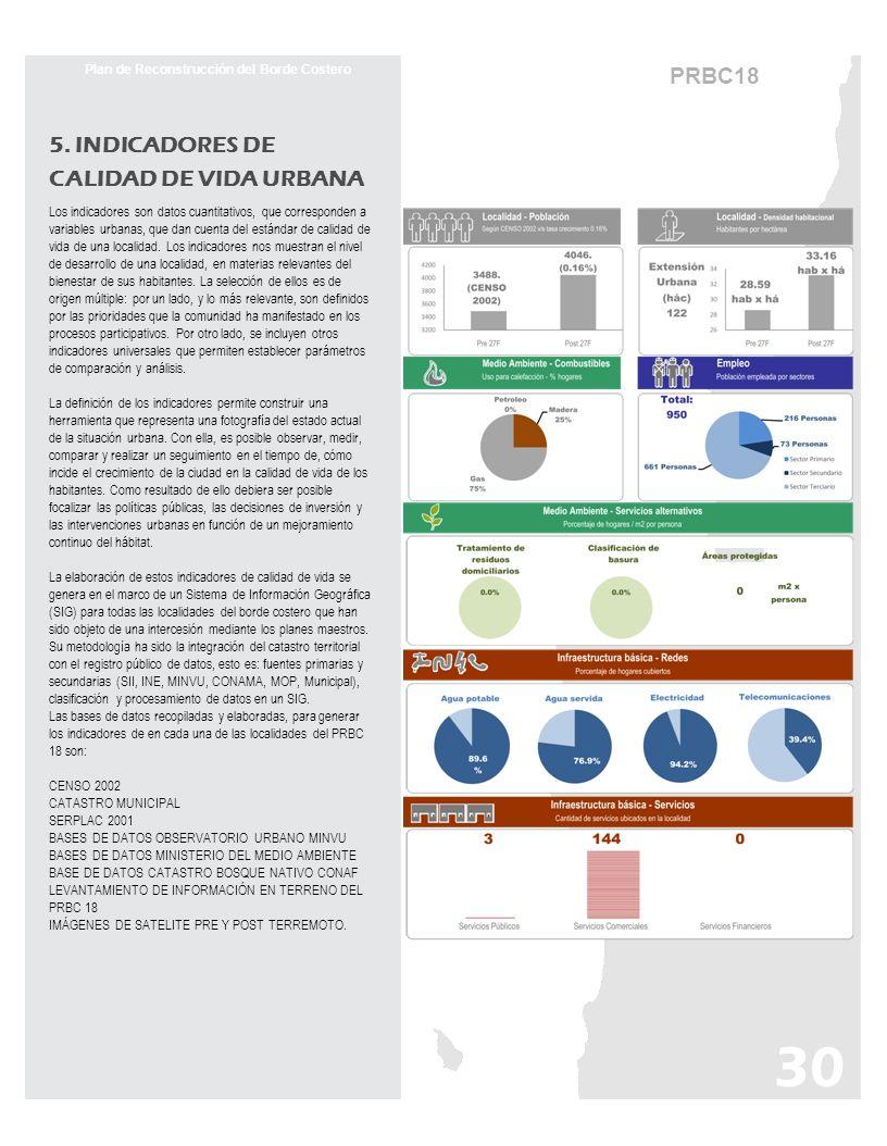 PRBC18 Plan de Reconstrucción del Borde Costero 5. INDICADORES DE CALIDAD DE VIDA URBANA Los indicadores son datos cuantitativos, que corresponden a v