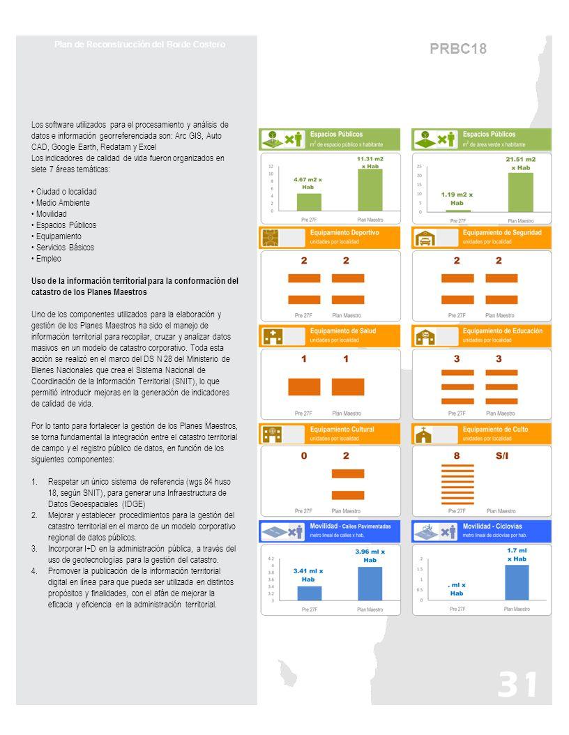 PRBC18 Plan de Reconstrucción del Borde Costero Los software utilizados para el procesamiento y análisis de datos e información georreferenciada son: