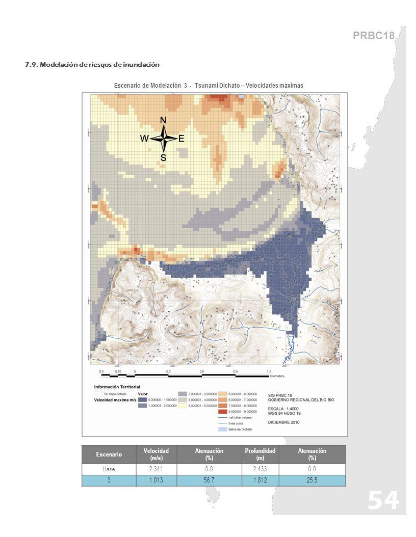 PRBC18 7.9. Modelación de riesgos de inundación 54 Escenario de Modelación 3 - Tsunami Dichato – Velocidades máximas Escenario Velocidad (m/s) Atenuac