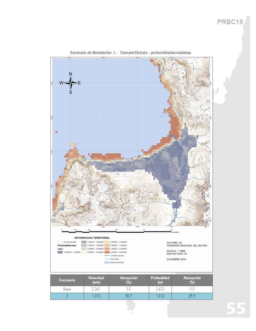 PRBC18 55 Escenario de Modelación 3 - Tsunami Dichato – profundidades máximas Escenario Velocidad (m/s) Atenuación (%) Profundidad (m) Atenuación (%)