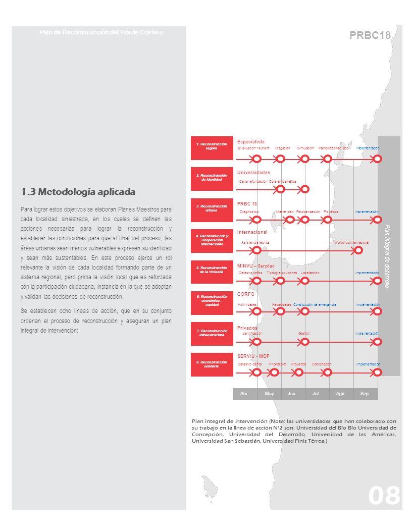 PRBC18 Plan de Reconstrucción del Borde Costero Plan integral de intervención (Nota: las universidades que han colaborado con su trabajo en la línea d