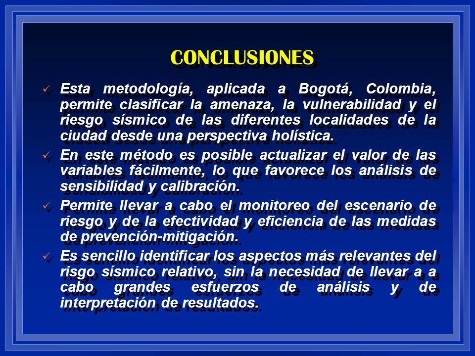 CONCLUSIONES Esta metodología, aplicada a Bogotá, Colombia, permite clasificar la amenaza, la vulnerabilidad y el riesgo sísmico de las diferentes loc