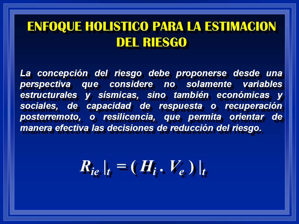 ENFOQUE HOLISTICO PARA LA ESTIMACION DEL RIESGO La concepción del riesgo debe proponerse desde una perspectiva que considere no solamente variables es
