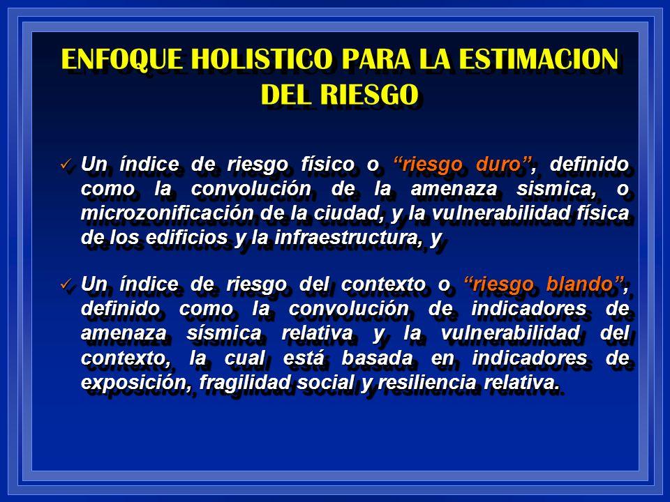 ENFOQUE HOLISTICO PARA LA ESTIMACION DEL RIESGO Un índice de riesgo físico o riesgo duro, definido como la convolución de la amenaza sismica, o microz