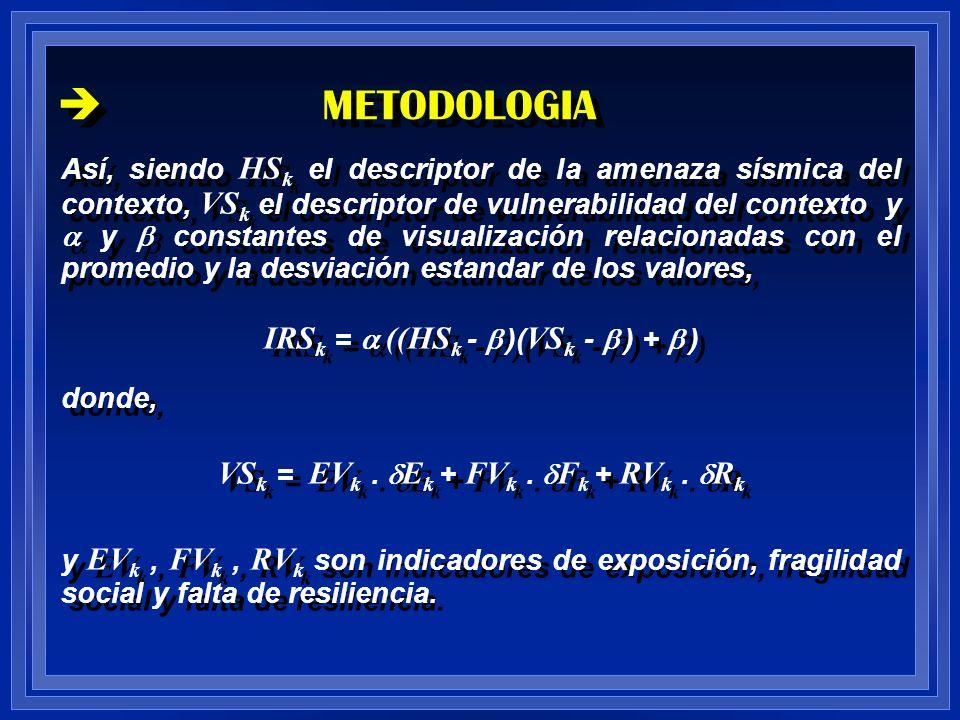 METODOLOGIA Así, siendo HS k el descriptor de la amenaza sísmica del contexto, VS k el descriptor de vulnerabilidad del contexto y y constantes de vis