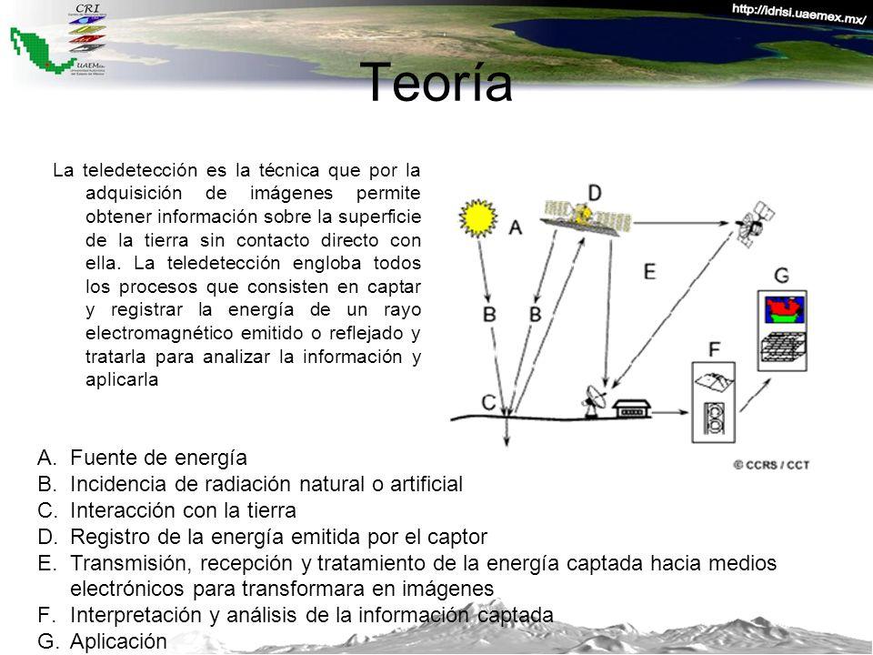 Teoría La teledetección es la técnica que por la adquisición de imágenes permite obtener información sobre la superficie de la tierra sin contacto dir