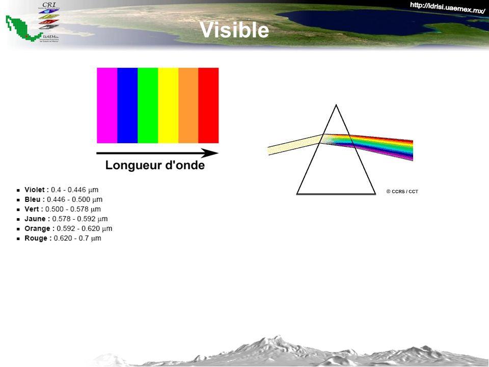 Notar que muchos de los grupos más altos enumerados tienen relativamente pocos píxeles.