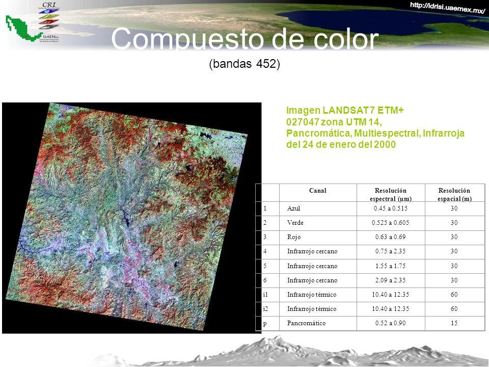 Compuesto de color (bandas 452) Imagen LANDSAT 7 ETM+ 027047 zona UTM 14, Pancromática, Multiespectral, Infrarroja del 24 de enero del 2000 CanalResol