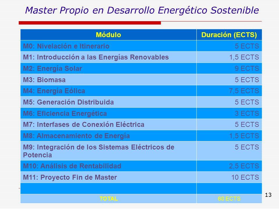 ETSI Industriales & ETSI Minas y Energía @ 2012 13 Master Propio en Desarrollo Energético Sostenible MóduloDuración (ECTS) M0: Nivelación e Itinerario5 ECTS M1: Introducción a las Energías Renovables1,5 ECTS M2: Energía Solar9 ECTS M3: Biomasa5 ECTS M4: Energía Eólica7,5 ECTS M5: Generación Distribuida5 ECTS M6: Eficiencia Energética3 ECTS M7: Interfases de Conexión Eléctrica5 ECTS M8: Almacenamiento de Energía1,5 ECTS M9: Integración de los Sistemas Eléctricos de Potencia 5 ECTS M10: Análisis de Rentabilidad2,5 ECTS M11: Proyecto Fin de Master10 ECTS TOTAL60 ECTS