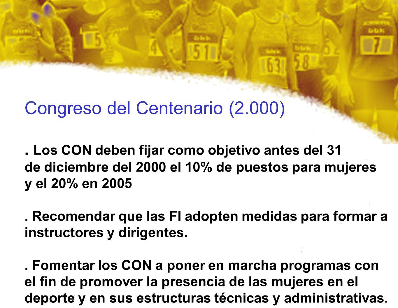 Congreso del Centenario (2.000). Los CON deben fijar como objetivo antes del 31 de diciembre del 2000 el 10% de puestos para mujeres y el 20% en 2005.