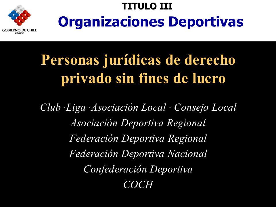 TITULO III Organizaciones Deportivas Personas jurídicas de derecho privado sin fines de lucro Club ·Liga ·Asociación Local · Consejo Local Asociación Deportiva Regional Federación Deportiva Regional Federación Deportiva Nacional Confederación Deportiva COCH