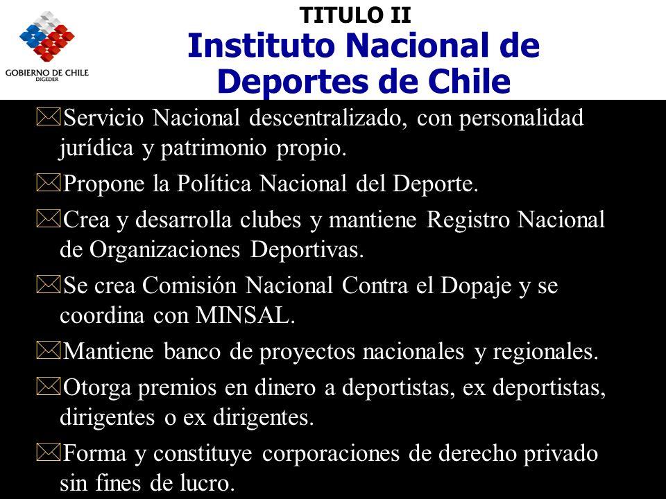 TITULO II Instituto Nacional de Deportes de Chile Supervigilancia y Fiscalización: · Supervigila organizaciones.