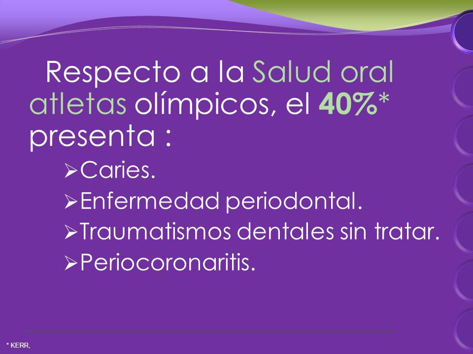 Respecto a la Salud oral atletas olímpicos, el 40% * presenta : Caries.