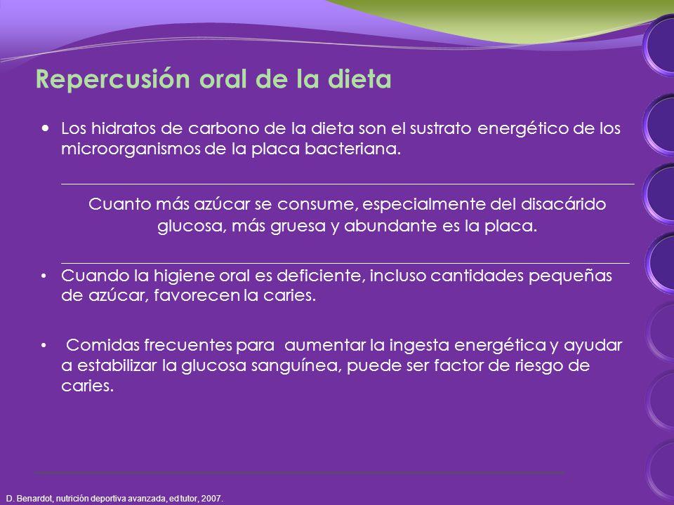 Repercusión oral de la dieta Los hidratos de carbono de la dieta son el sustrato energético de los microorganismos de la placa bacteriana.